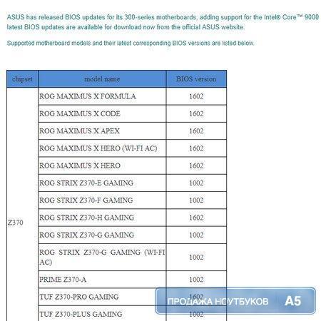 Asus теперь не скрывает, что её существующие платы